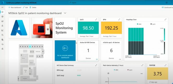 微軟 Azure IoT Central 可視化儀表板